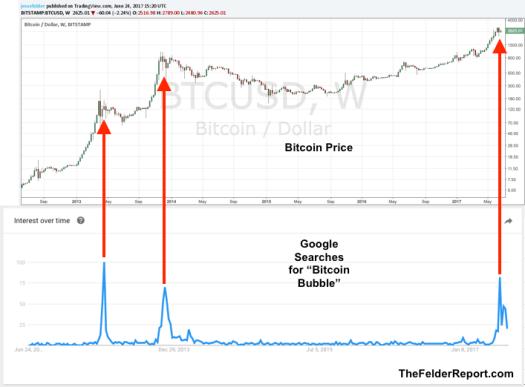 saupload_Bitcoin